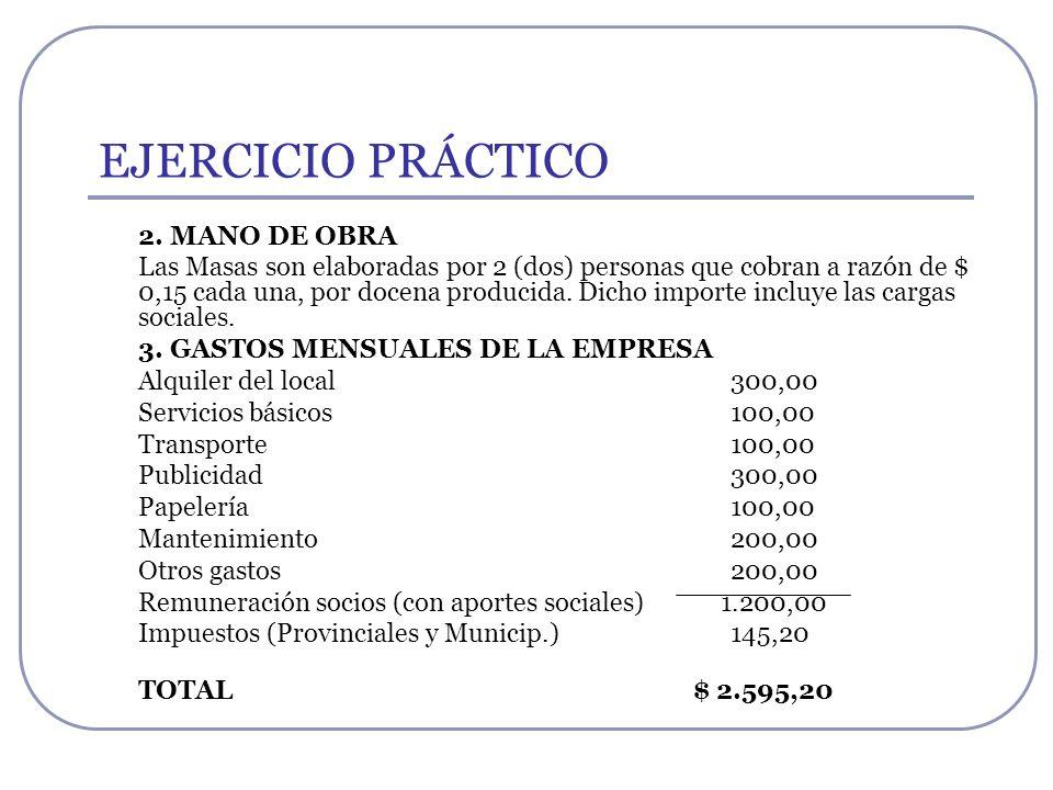 EJERCICIO PRÁCTICO 2. MANO DE OBRA Las Masas son elaboradas por 2 (dos) personas que cobran a razón de $ 0,15 cada una, por docena producida. Dicho im