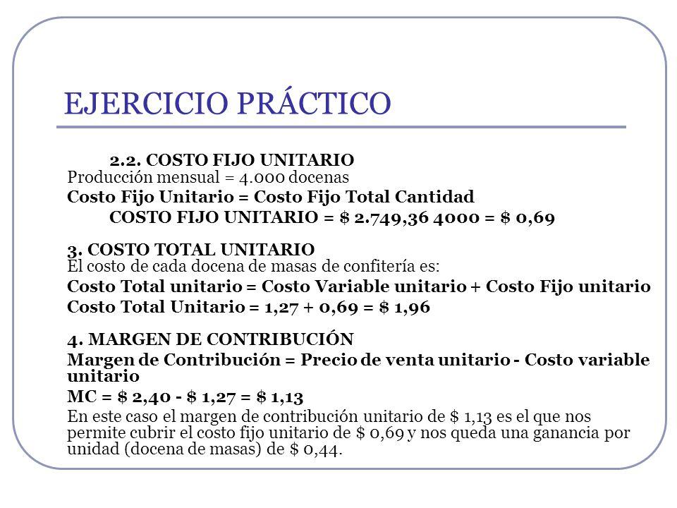 EJERCICIO PRÁCTICO 2.2. COSTO FIJO UNITARIO Producción mensual = 4.000 docenas Costo Fijo Unitario = Costo Fijo Total Cantidad COSTO FIJO UNITARIO = $