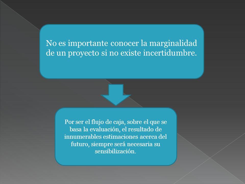 No es importante conocer la marginalidad de un proyecto si no existe incertidumbre.
