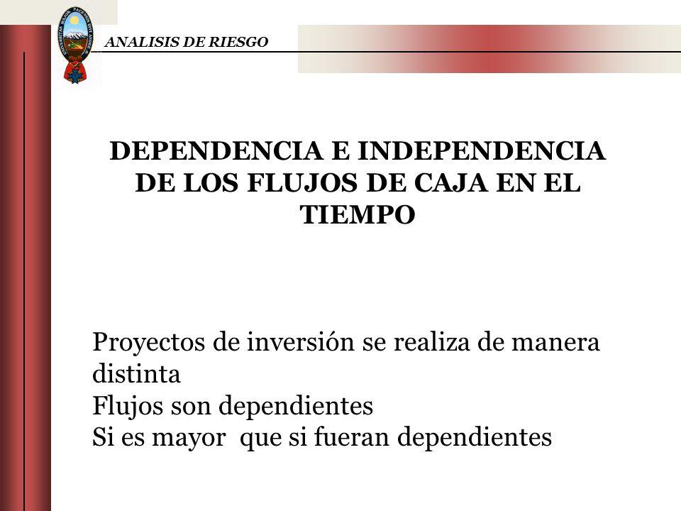 ANALISIS DE RIESGO DEPENDENCIA E INDEPENDENCIA DE LOS FLUJOS DE CAJA EN EL TIEMPO Proyectos de inversión se realiza de manera distinta Flujos son depe