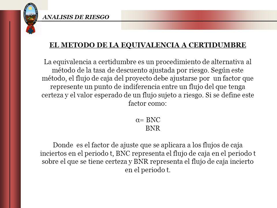 ANALISIS DE RIESGO EL METODO DE LA EQUIVALENCIA A CERTIDUMBRE La equivalencia a certidumbre es un procedimiento de alternativa al método de la tasa de