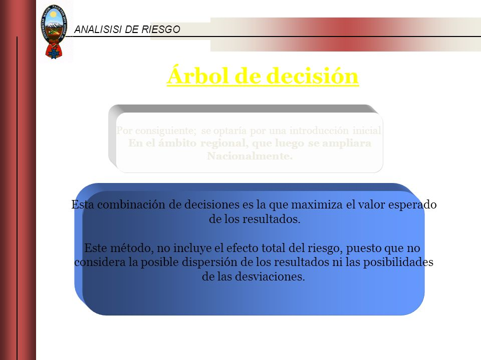 ANALISISI DE RIESGO Árbol de decisión Por consiguiente; se optaría por una introducción inicial En el ámbito regional, que luego se ampliara Nacionalm
