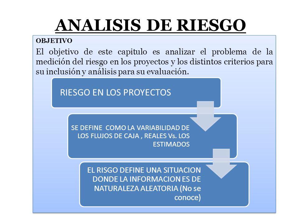 ANALISIS DE RIESGO OBJETIVO El objetivo de este capitulo es analizar el problema de la medición del riesgo en los proyectos y los distintos criterios