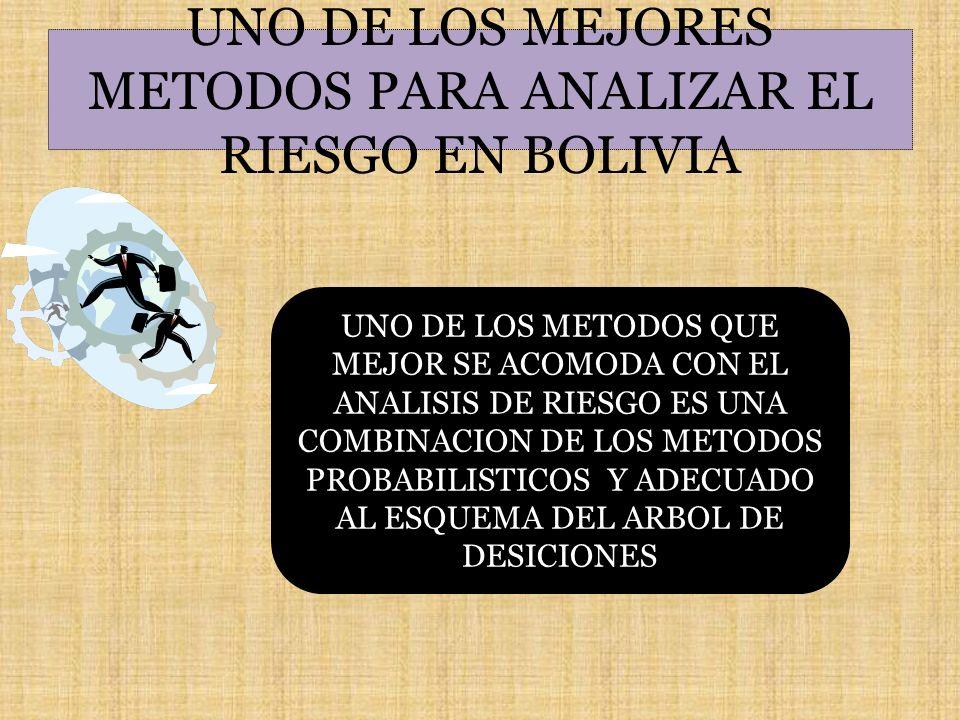 UNO DE LOS MEJORES METODOS PARA ANALIZAR EL RIESGO EN BOLIVIA UNO DE LOS METODOS QUE MEJOR SE ACOMODA CON EL ANALISIS DE RIESGO ES UNA COMBINACION DE