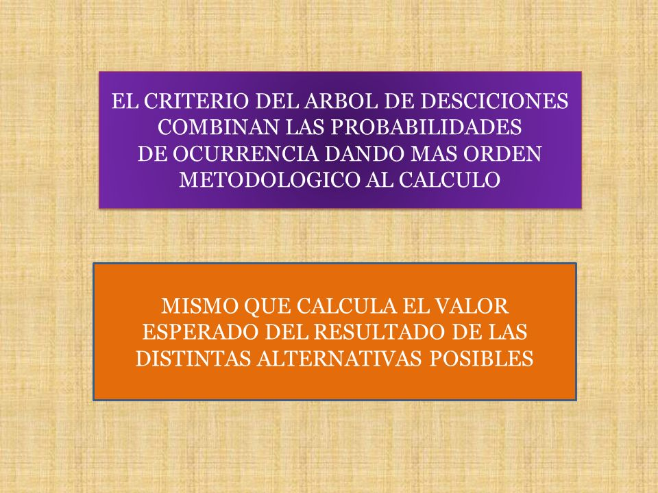 EL CRITERIO DEL ARBOL DE DESCICIONES COMBINAN LAS PROBABILIDADES DE OCURRENCIA DANDO MAS ORDEN METODOLOGICO AL CALCULO EL CRITERIO DEL ARBOL DE DESCIC