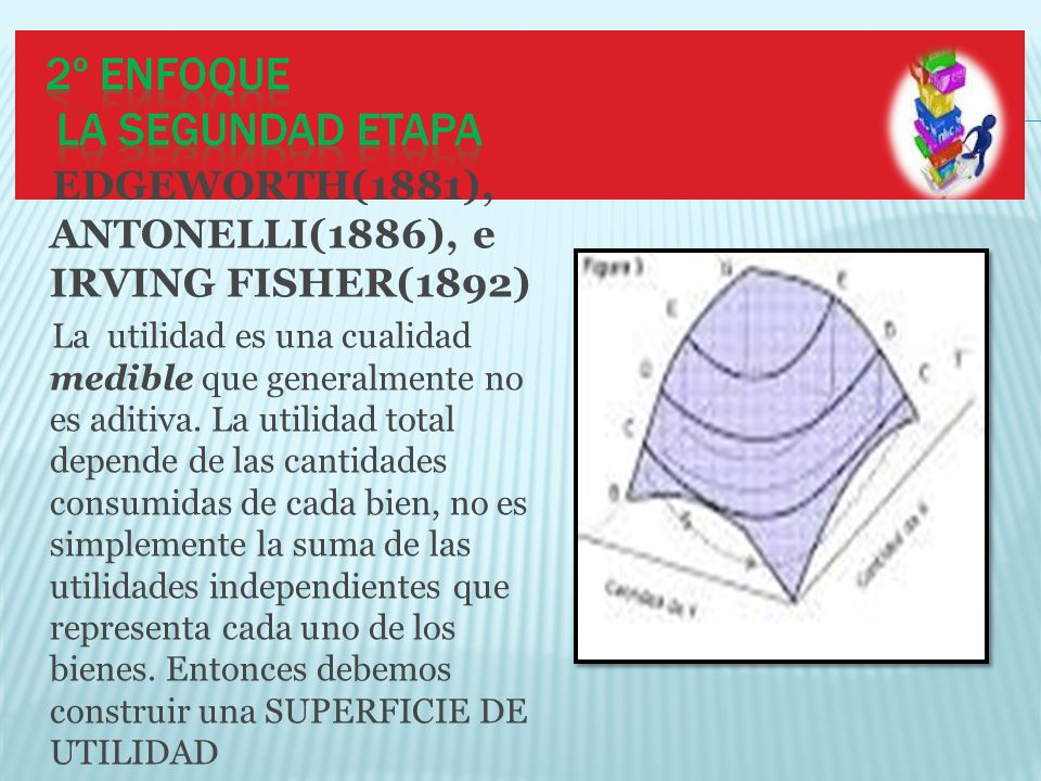 EDGEWORTH(1881), ANTONELLI(1886), e IRVING FISHER(1892) La utilidad es una cualidad medible que generalmente no es aditiva. La utilidad total depende