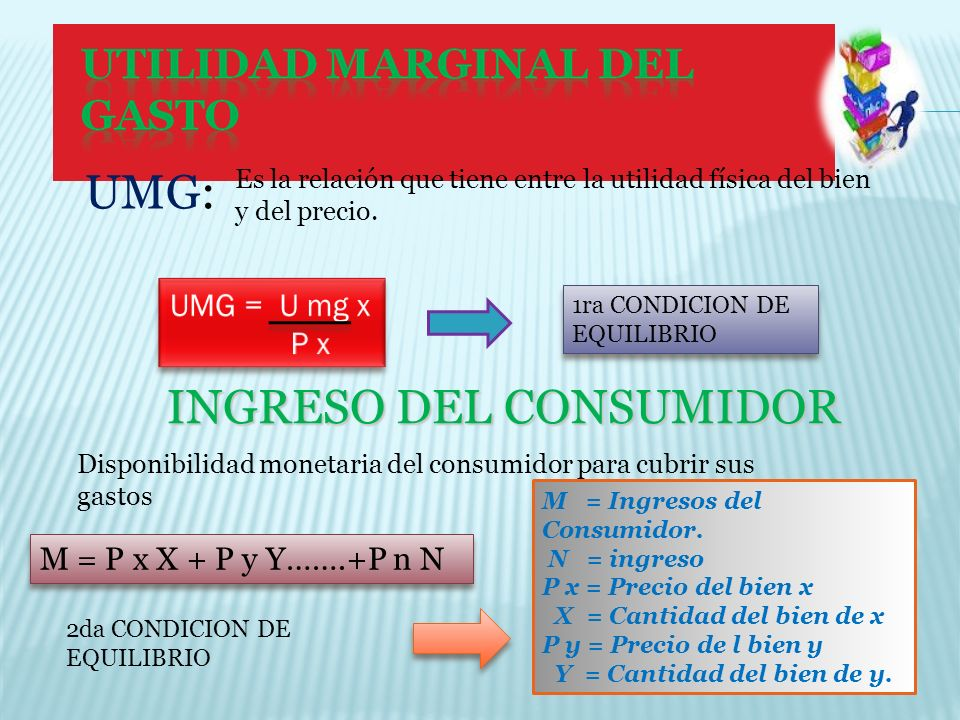 UMG: Es la relación que tiene entre la utilidad física del bien y del precio. INGRESO DEL CONSUMIDOR 1ra CONDICION DE EQUILIBRIO Disponibilidad moneta