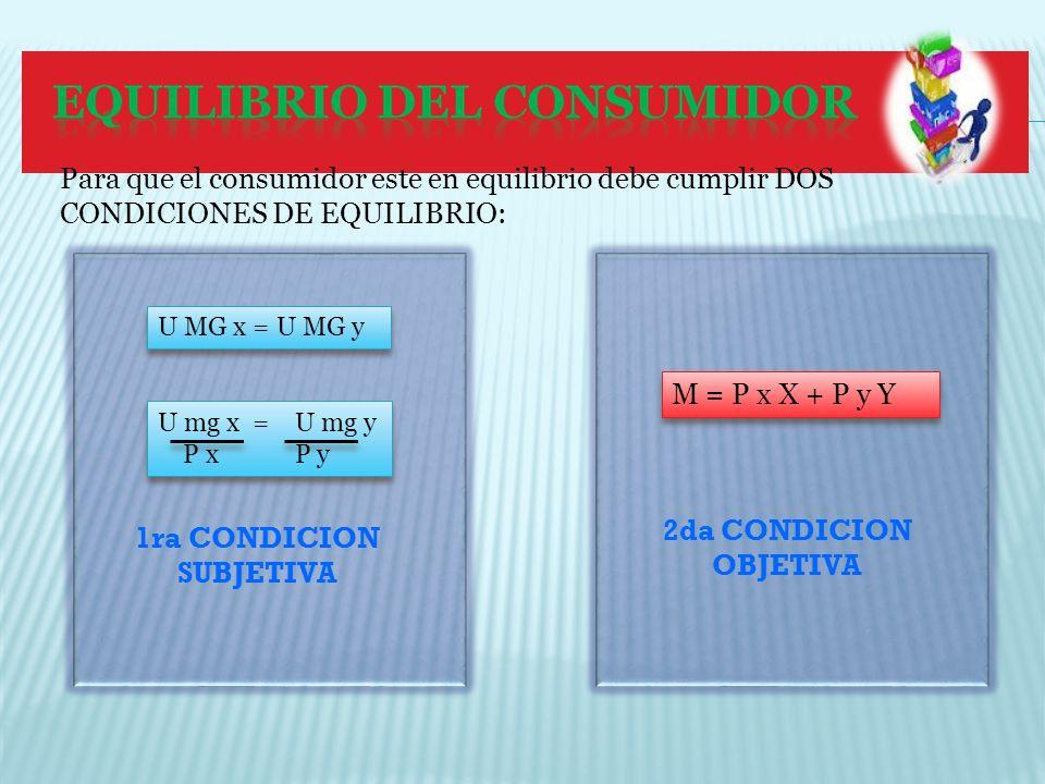 Para que el consumidor este en equilibrio debe cumplir DOS CONDICIONES DE EQUILIBRIO: U MG x = U MG y U mg x = U mg y P x P y U mg x = U mg y P x P y