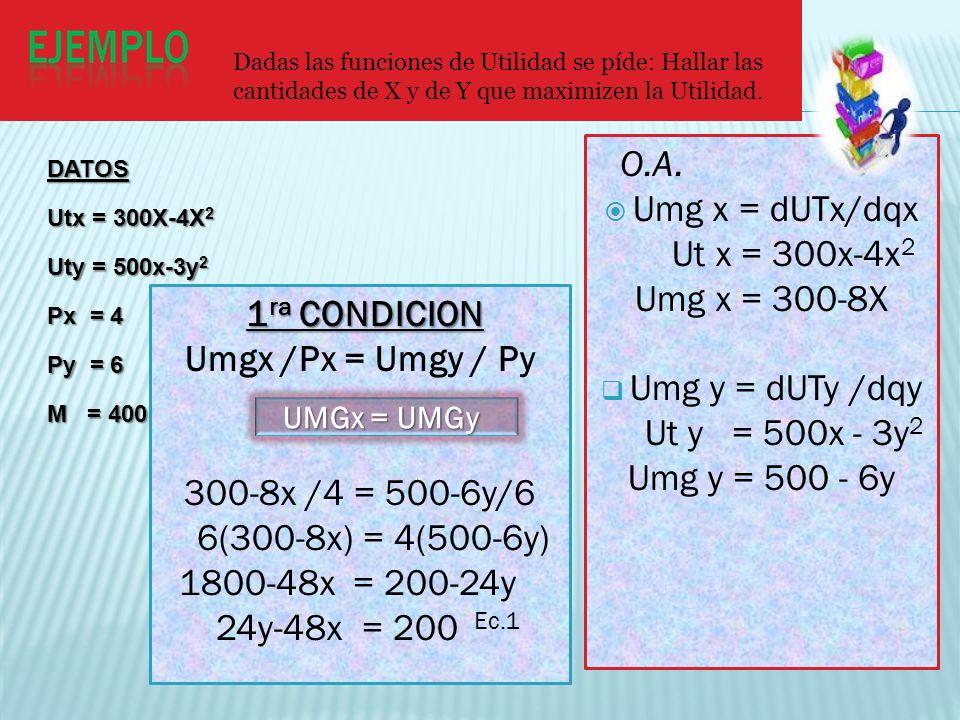 1 ra CONDICION Umgx /Px = Umgy / Py 300-8x /4 = 500-6y/6 6(300-8x) = 4(500-6y) 1800-48x = 200-24y 24y-48x = 200 Ec.1 O.A. Umg x = dUTx/dqx Ut x = 300x
