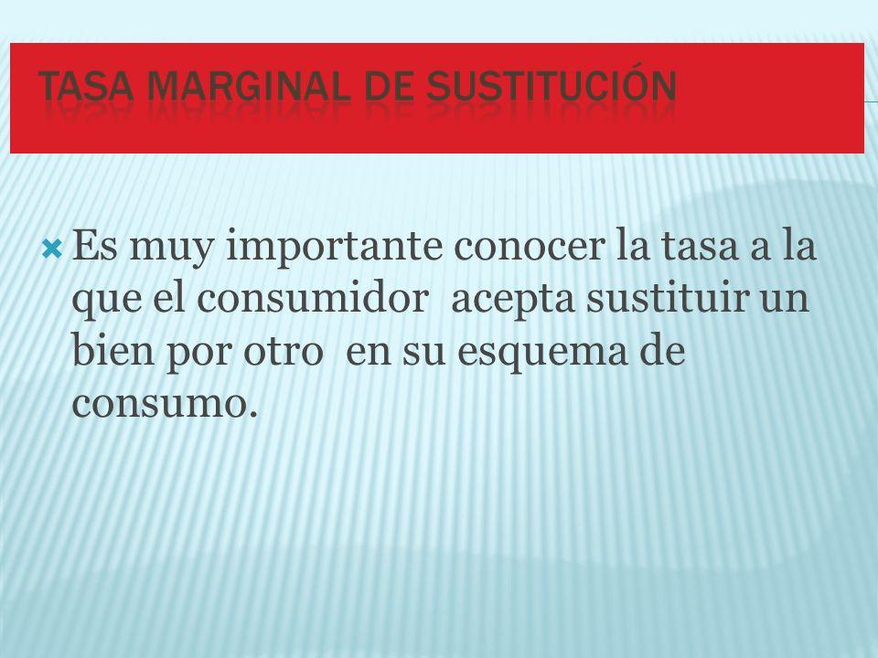 Es muy importante conocer la tasa a la que el consumidor acepta sustituir un bien por otro en su esquema de consumo.