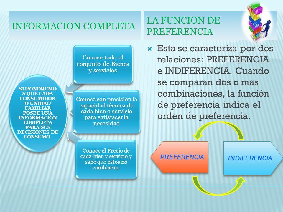 1 ra CONDICION Umgx /Px = Umgy / Py 300-8x /4 = 500-6y/6 6(300-8x) = 4(500-6y) 1800-48x = 200-24y 24y-48x = 200 Ec.1 O.A.