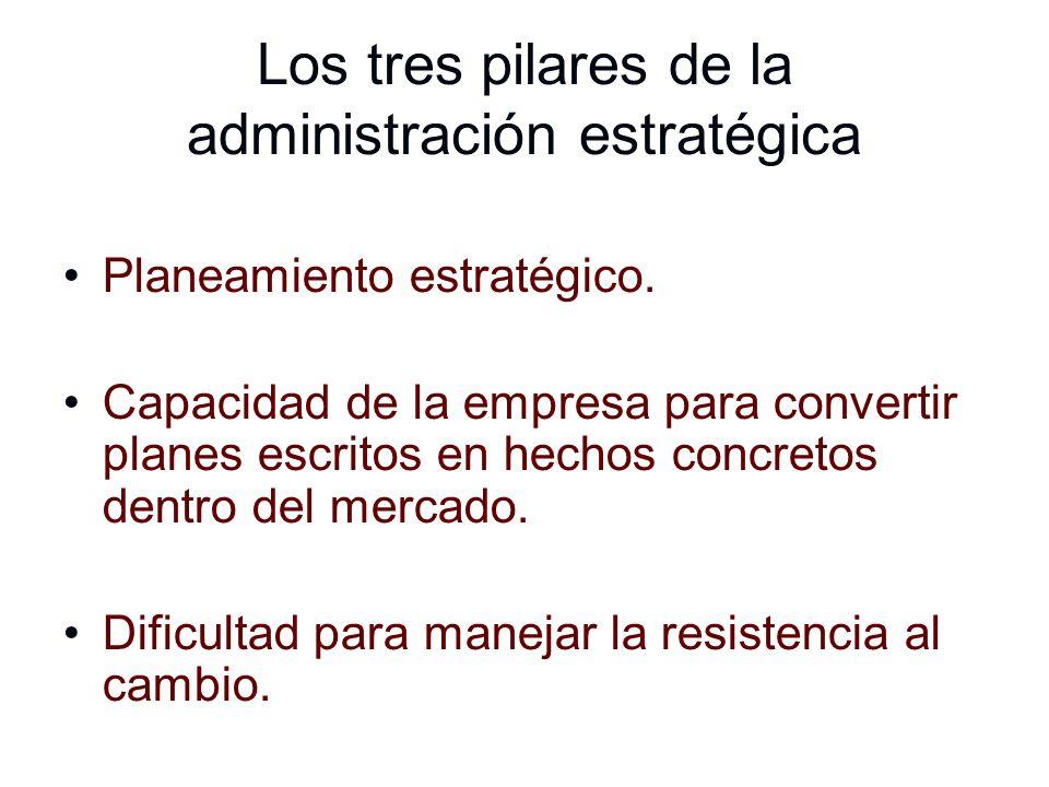 Los tres pilares de la administración estratégica Planeamiento estratégico. Capacidad de la empresa para convertir planes escritos en hechos concretos