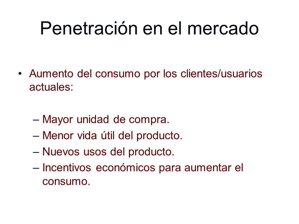 Penetración en el mercado Aumento del consumo por los clientes/usuarios actuales: –Mayor unidad de compra. –Menor vida útil del producto. –Nuevos usos