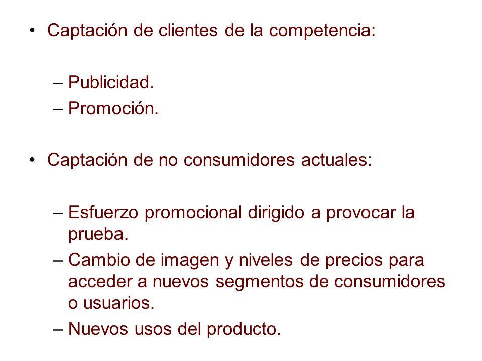 Captación de clientes de la competencia: –Publicidad. –Promoción. Captación de no consumidores actuales: –Esfuerzo promocional dirigido a provocar la