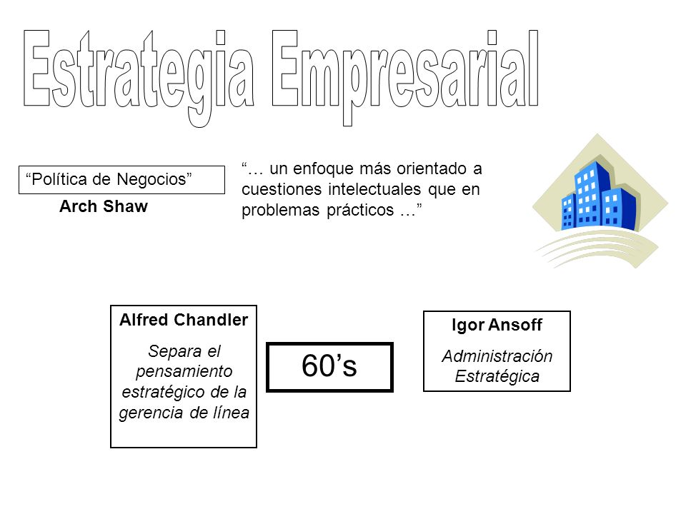 Obras realizadas Corporate Strategy (1965) Business Strategy (1969) Strategic Management (1984) The Firm: Meeting The Legacy Challenge (1986) The New Corporate Strategy (1989)