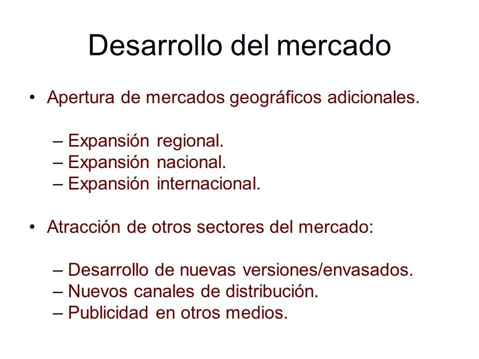 Desarrollo del mercado Apertura de mercados geográficos adicionales. –Expansión regional. –Expansión nacional. –Expansión internacional. Atracción de