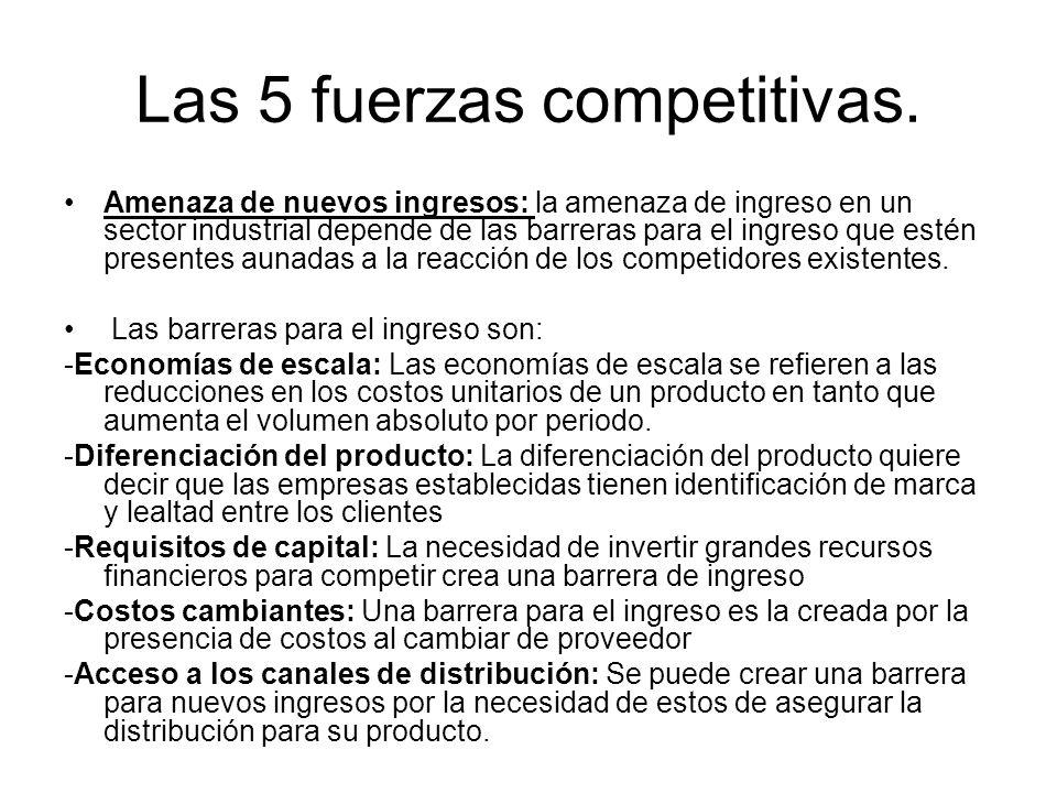 Las 5 fuerzas competitivas. Amenaza de nuevos ingresos: la amenaza de ingreso en un sector industrial depende de las barreras para el ingreso que esté