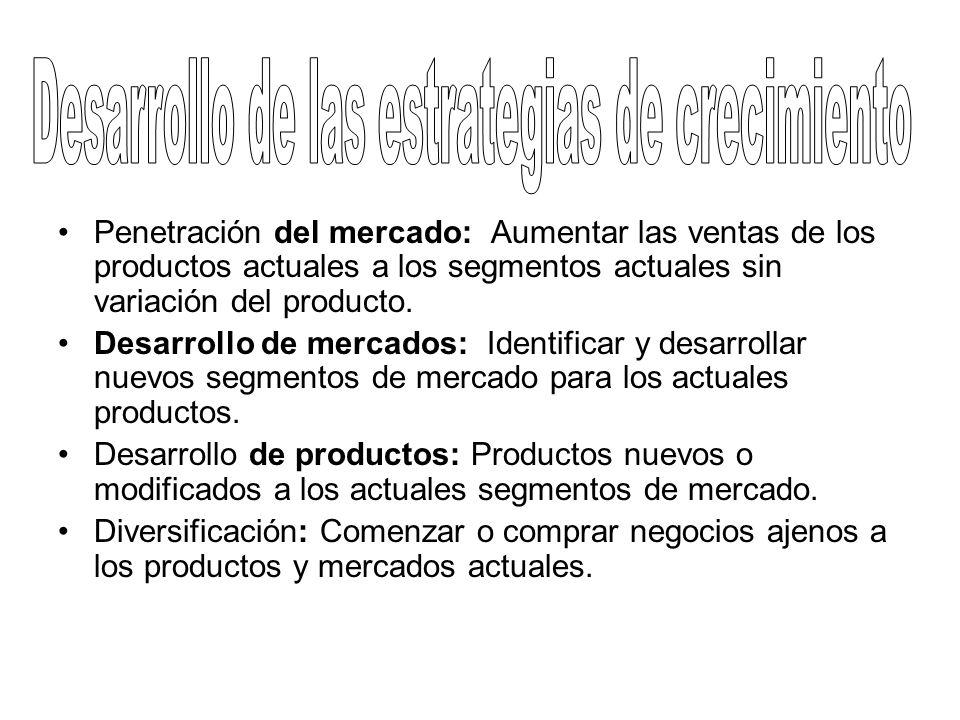Penetración del mercado: Aumentar las ventas de los productos actuales a los segmentos actuales sin variación del producto. Desarrollo de mercados: Id