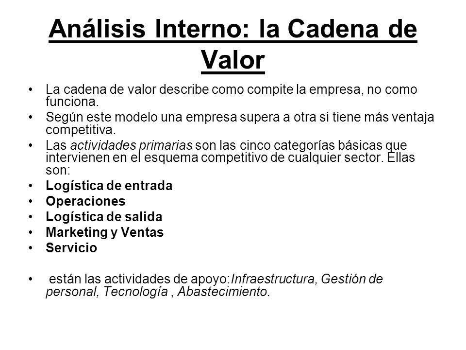 Análisis Interno: la Cadena de Valor La cadena de valor describe como compite la empresa, no como funciona. Según este modelo una empresa supera a otr