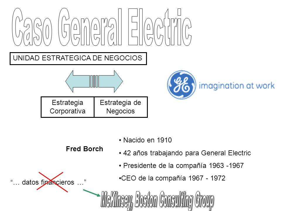 UNIDAD ESTRATEGICA DE NEGOCIOS Estrategia Corporativa Estrategia de Negocios Fred Borch Nacido en 1910 42 años trabajando para General Electric Presid