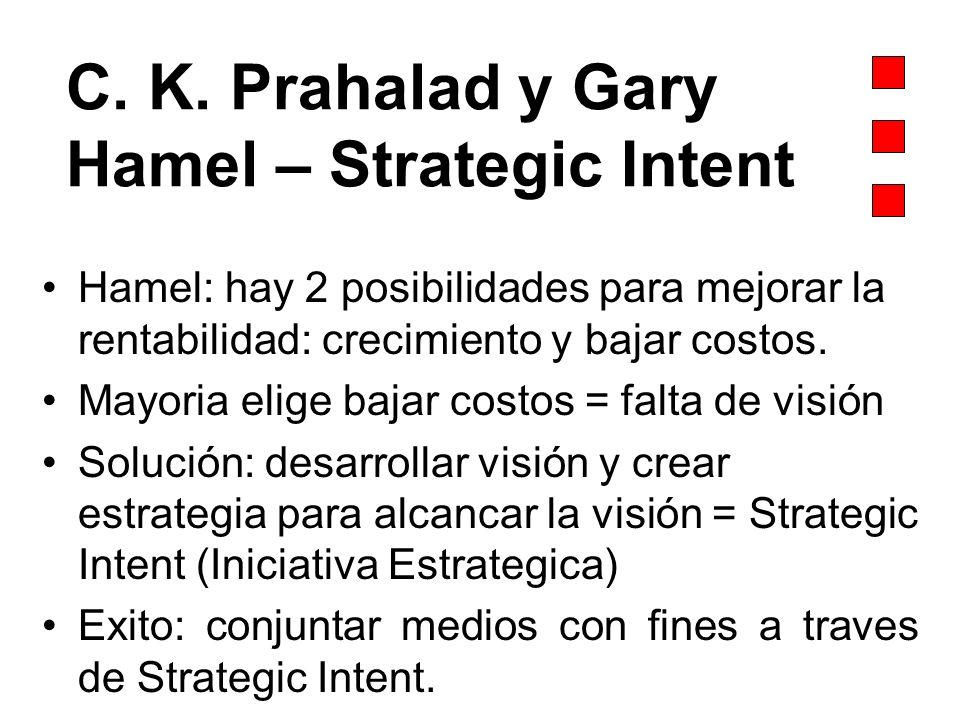 C. K. Prahalad y Gary Hamel – Strategic Intent Hamel: hay 2 posibilidades para mejorar la rentabilidad: crecimiento y bajar costos. Mayoria elige baja