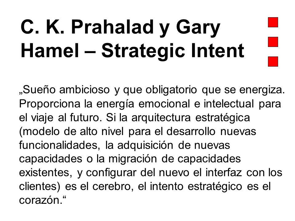 C. K. Prahalad y Gary Hamel – Strategic Intent Sueño ambicioso y que obligatorio que se energiza. Proporciona la energía emocional e intelectual para