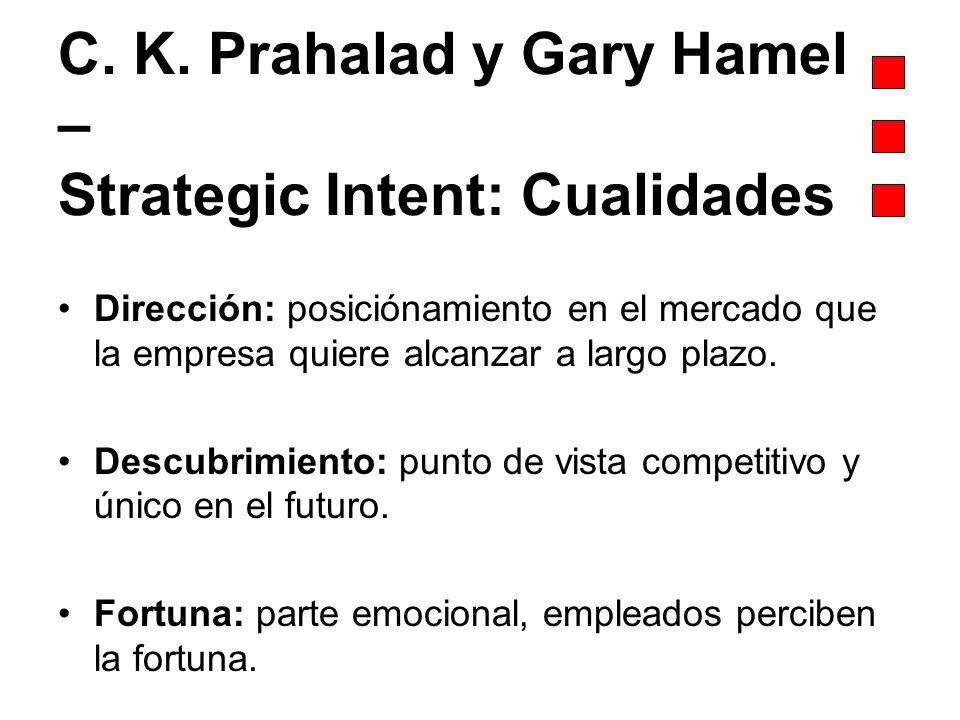 C. K. Prahalad y Gary Hamel – Strategic Intent: Cualidades Dirección: posiciónamiento en el mercado que la empresa quiere alcanzar a largo plazo. Desc