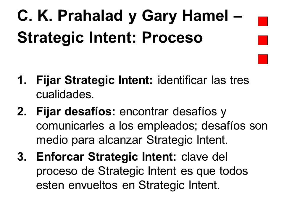 C. K. Prahalad y Gary Hamel – Strategic Intent: Proceso 1.Fijar Strategic Intent: identificar las tres cualidades. 2.Fijar desafíos: encontrar desafío