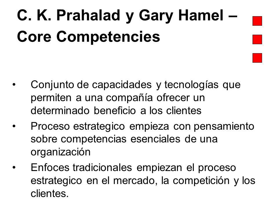 C. K. Prahalad y Gary Hamel – Core Competencies Conjunto de capacidades y tecnologías que permiten a una compañía ofrecer un determinado beneficio a l