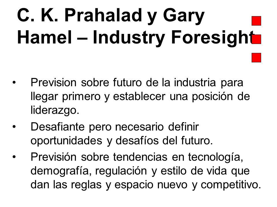 C. K. Prahalad y Gary Hamel – Industry Foresight Prevision sobre futuro de la industria para llegar primero y establecer una posición de liderazgo. De