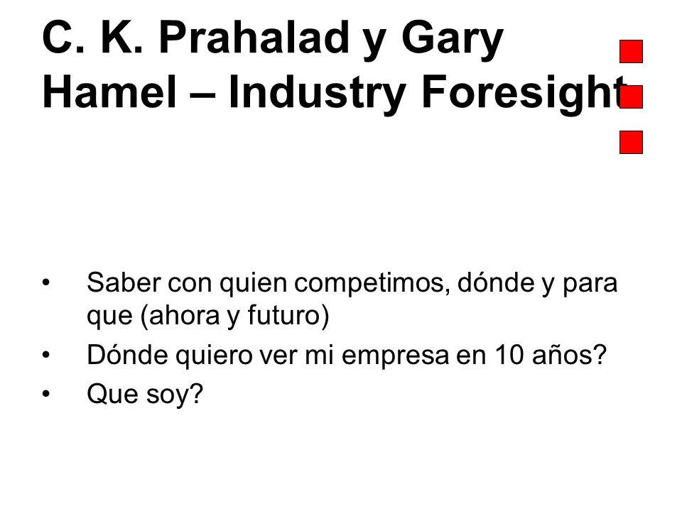 C. K. Prahalad y Gary Hamel – Industry Foresight Saber con quien competimos, dónde y para que (ahora y futuro) Dónde quiero ver mi empresa en 10 años?