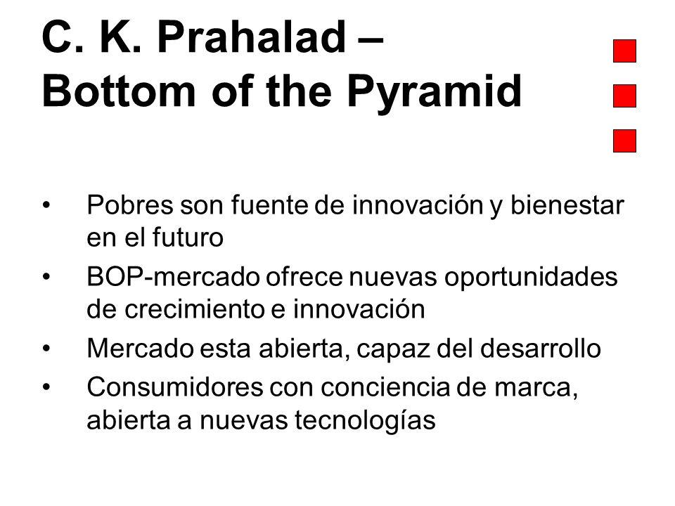 C. K. Prahalad – Bottom of the Pyramid Pobres son fuente de innovación y bienestar en el futuro BOP-mercado ofrece nuevas oportunidades de crecimiento