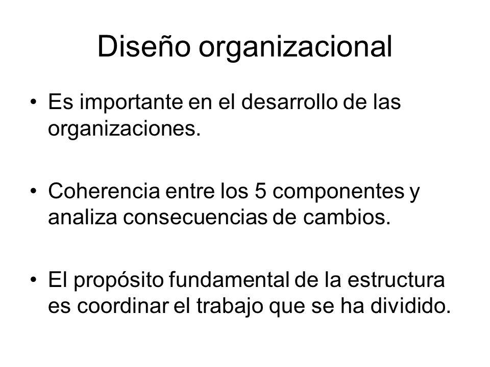 Diseño organizacional Es importante en el desarrollo de las organizaciones. Coherencia entre los 5 componentes y analiza consecuencias de cambios. El