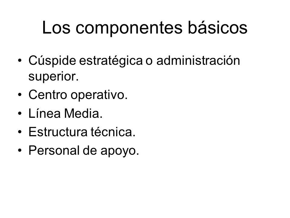 Los componentes básicos Cúspide estratégica o administración superior. Centro operativo. Línea Media. Estructura técnica. Personal de apoyo.