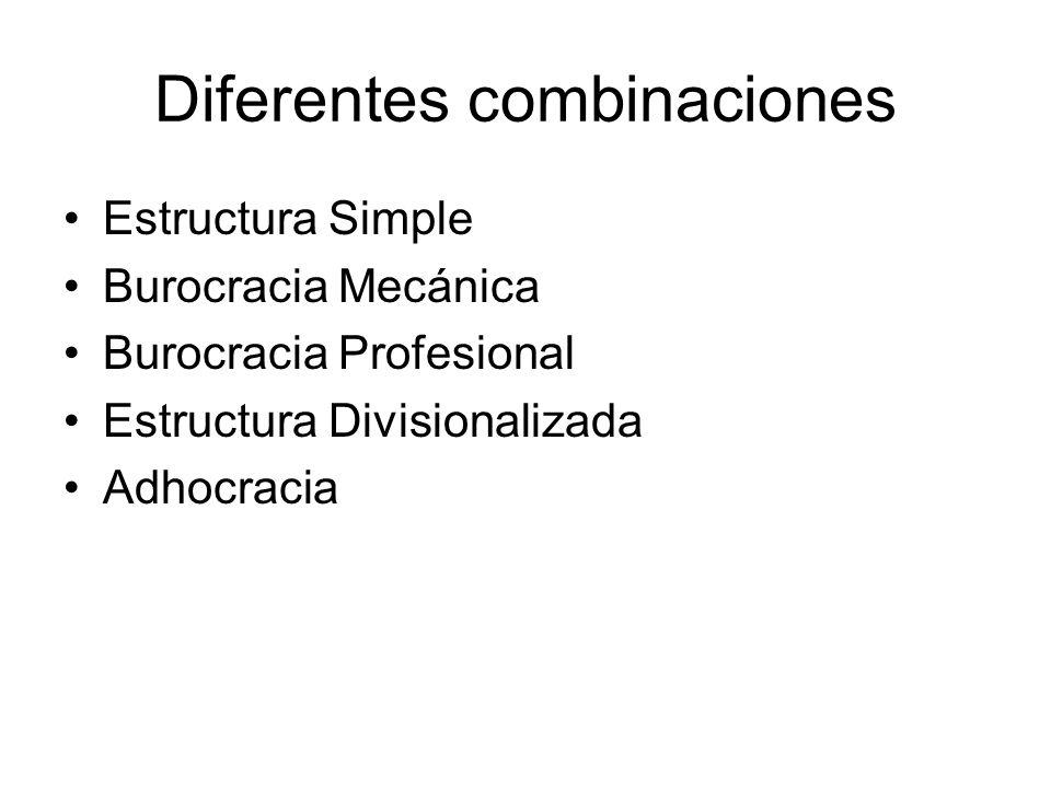 Diferentes combinaciones Estructura Simple Burocracia Mecánica Burocracia Profesional Estructura Divisionalizada Adhocracia