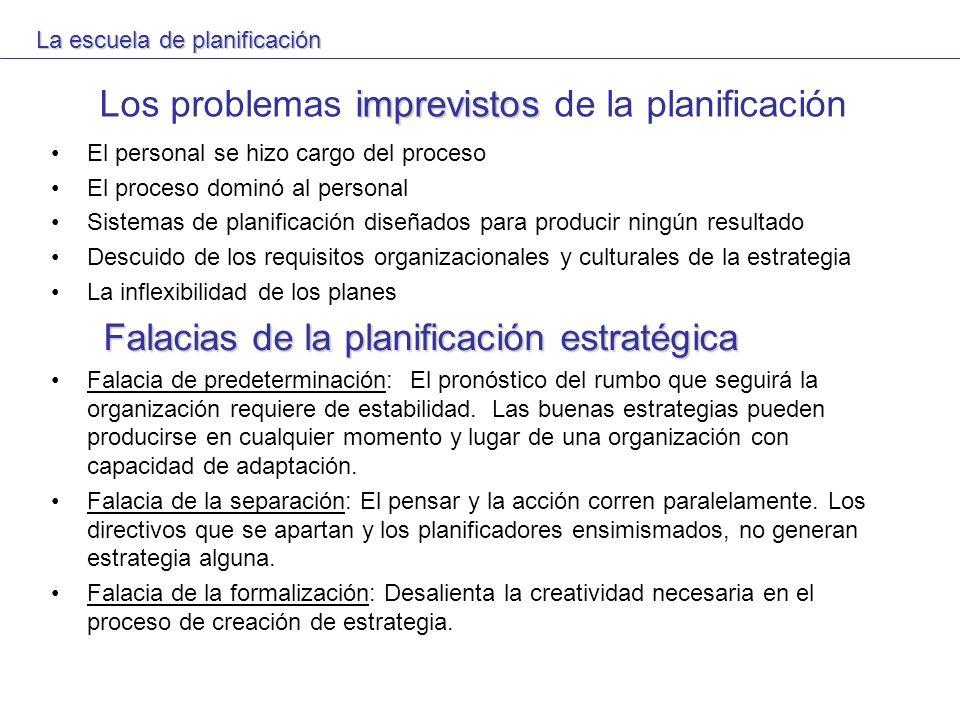 imprevistos Los problemas imprevistos de la planificación El personal se hizo cargo del proceso El proceso dominó al personal Sistemas de planificació