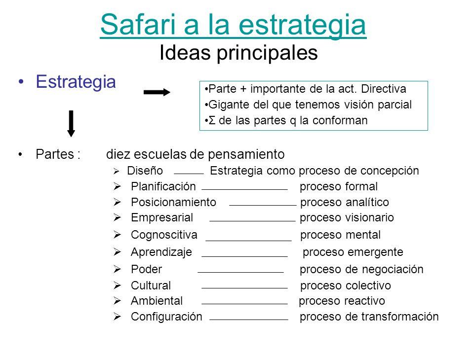 Safari a la estrategia Ideas principales Estrategia Partes : diez escuelas de pensamiento Diseño Estrategia como proceso de concepción Planificación p