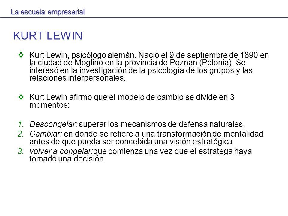 KURT LEWIN Kurt Lewin, psicólogo alemán. Nació el 9 de septiembre de 1890 en la ciudad de Moglino en la provincia de Poznan (Polonia). Se interesó en