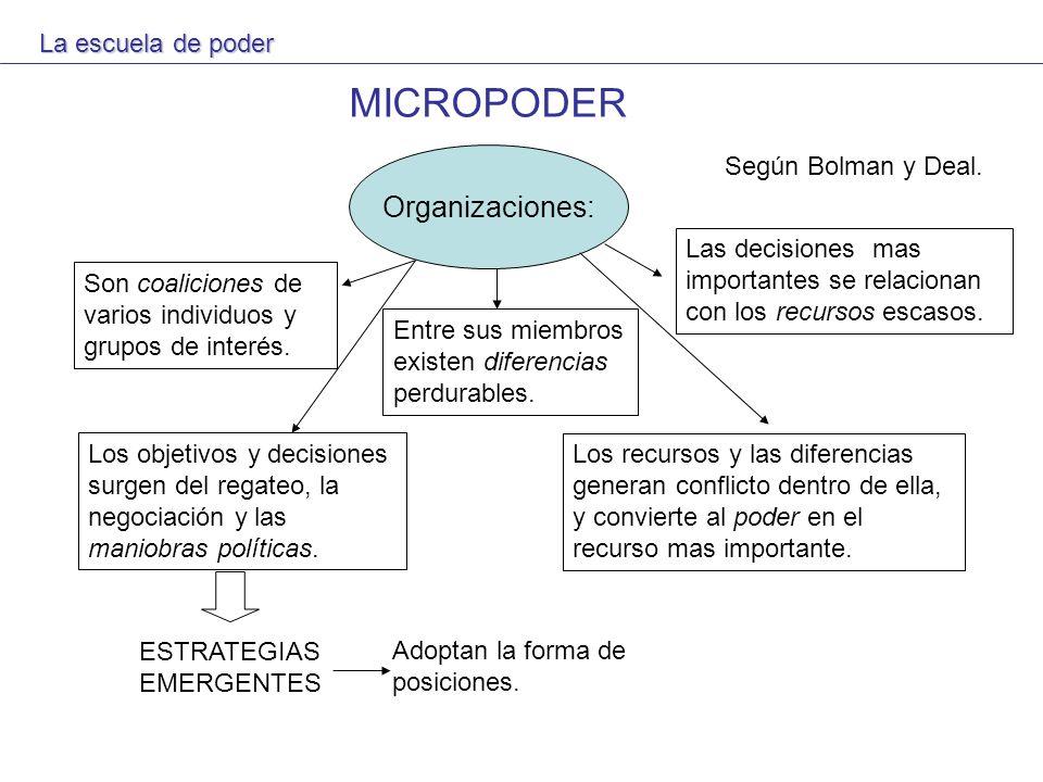 MICROPODER La escuela de poder Organizaciones: Son coaliciones de varios individuos y grupos de interés. Entre sus miembros existen diferencias perdur