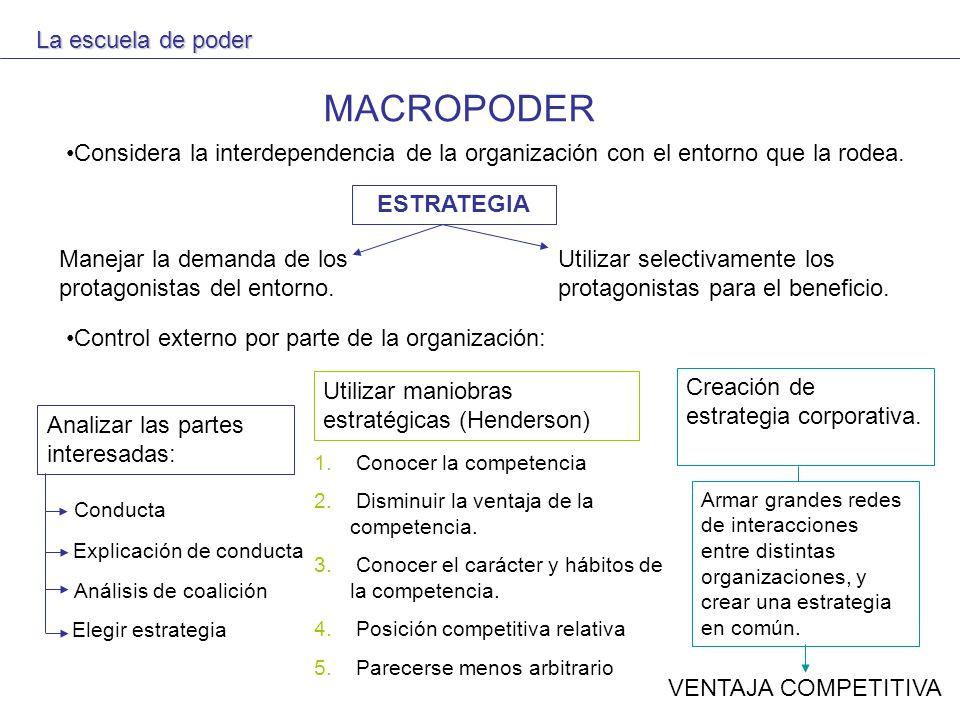 La escuela de poder MACROPODER Considera la interdependencia de la organización con el entorno que la rodea. Control externo por parte de la organizac
