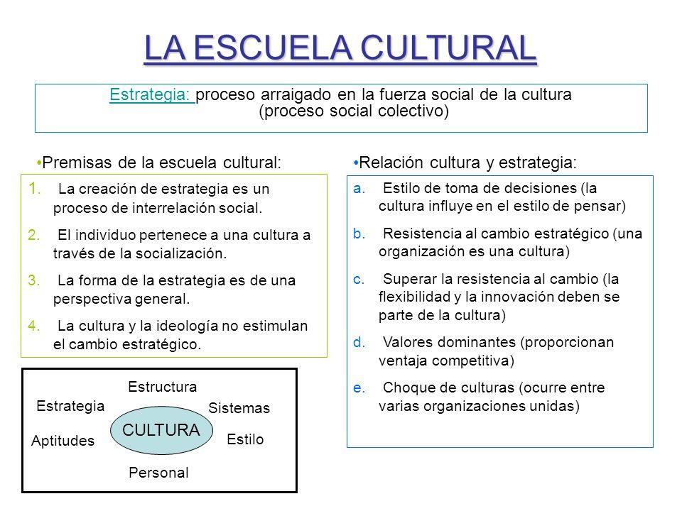 LA ESCUELA CULTURAL Estrategia: proceso arraigado en la fuerza social de la cultura (proceso social colectivo) Premisas de la escuela cultural: 1. La