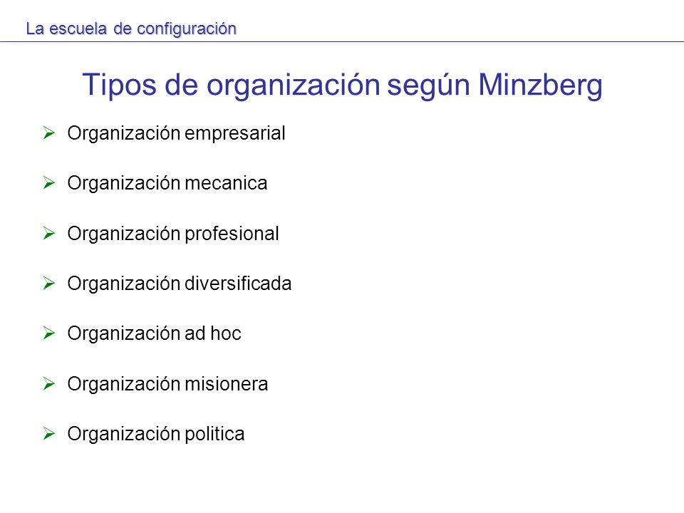 Tipos de organización según Minzberg Organización empresarial Organización mecanica Organización profesional Organización diversificada Organización a