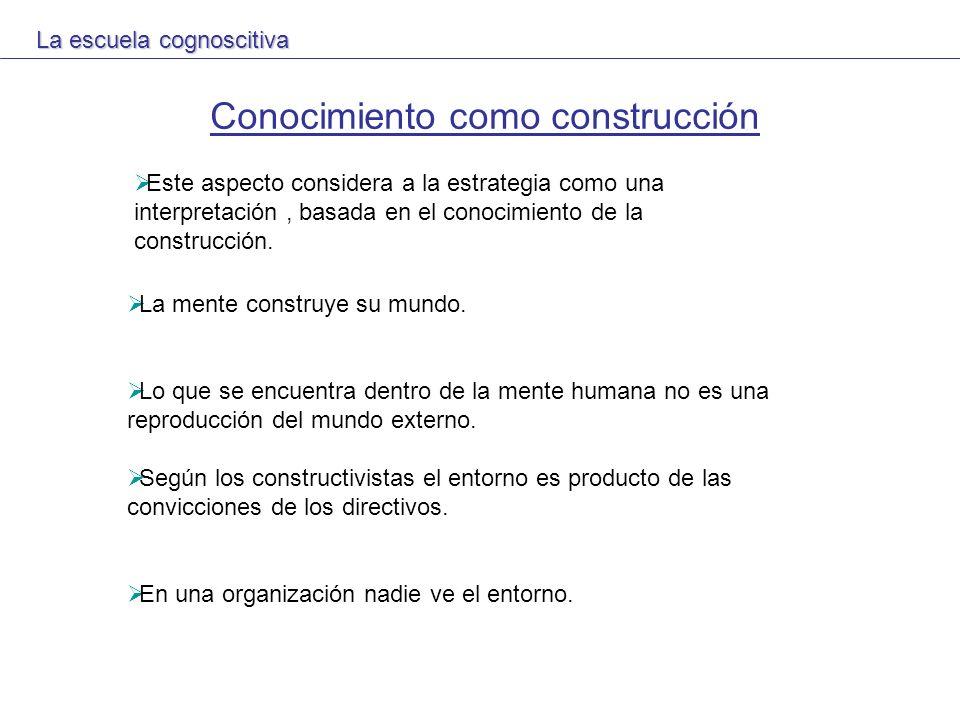 Conocimiento como construcción Este aspecto considera a la estrategia como una interpretación, basada en el conocimiento de la construcción. La mente