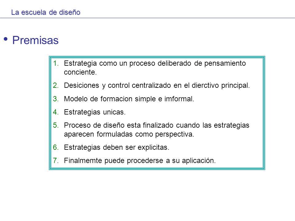 Premisas 1.Estrategia como un proceso deliberado de pensamiento conciente. 2.Desiciones y control centralizado en el dierctivo principal. 3.Modelo de