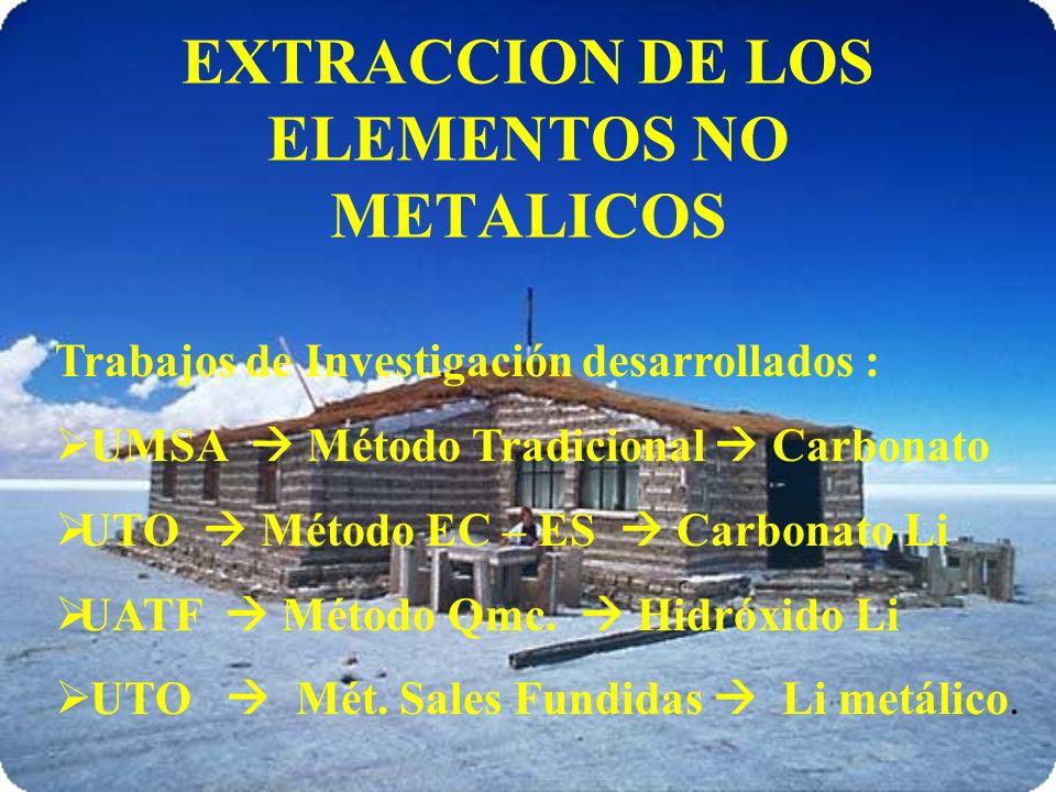 Trabajos de Investigación desarrollados : UMSA Método Tradicional Carbonato UTO Método EC – ES Carbonato Li UATF Método Qmc.
