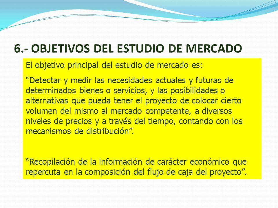 6.- OBJETIVOS DEL ESTUDIO DE MERCADO El objetivo principal del estudio de mercado es: Detectar y medir las necesidades actuales y futuras de determina