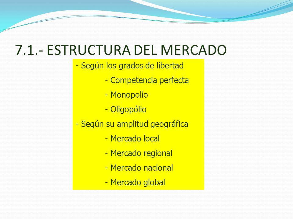 7.1.- ESTRUCTURA DEL MERCADO - Según los grados de libertad - Competencia perfecta - Monopolio - Oligopólio - Según su amplitud geográfica - Mercado l