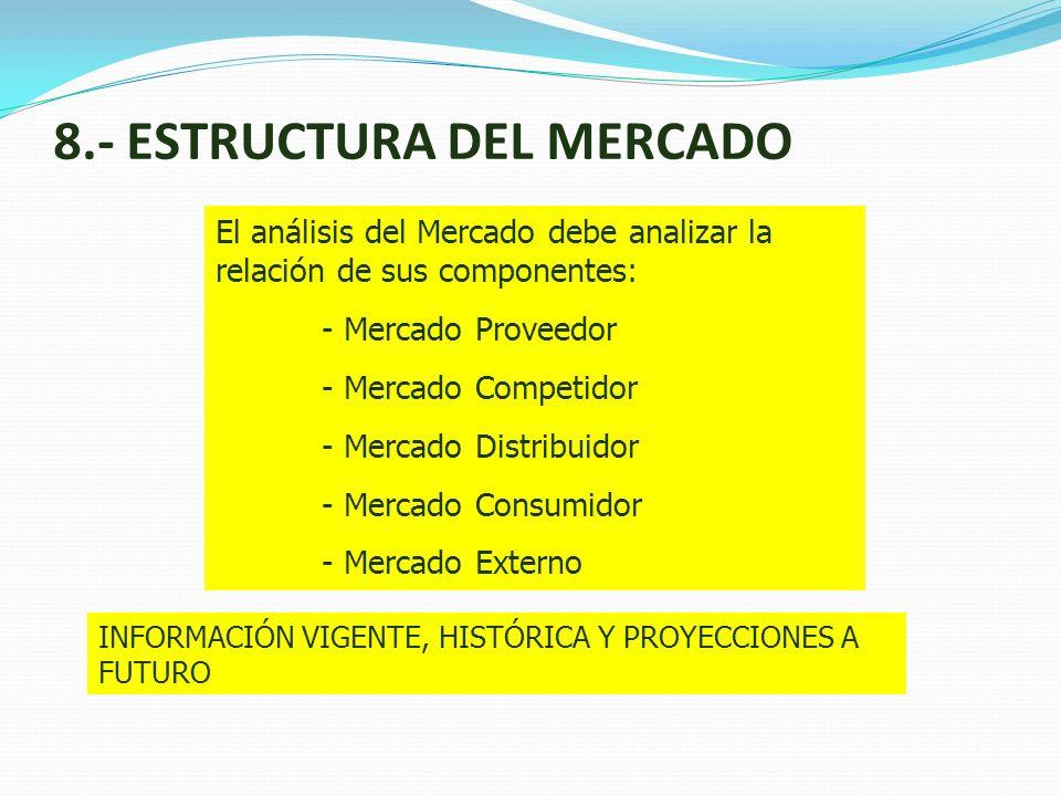 8.- ESTRUCTURA DEL MERCADO El análisis del Mercado debe analizar la relación de sus componentes: - Mercado Proveedor - Mercado Competidor - Mercado Di