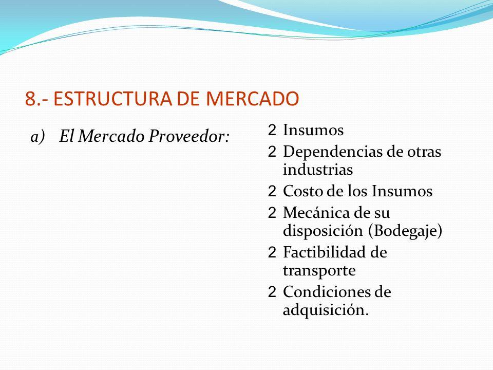 8.- ESTRUCTURA DE MERCADO a) El Mercado Proveedor: 2 Insumos 2 Dependencias de otras industrias 2 Costo de los Insumos 2 Mecánica de su disposición (B