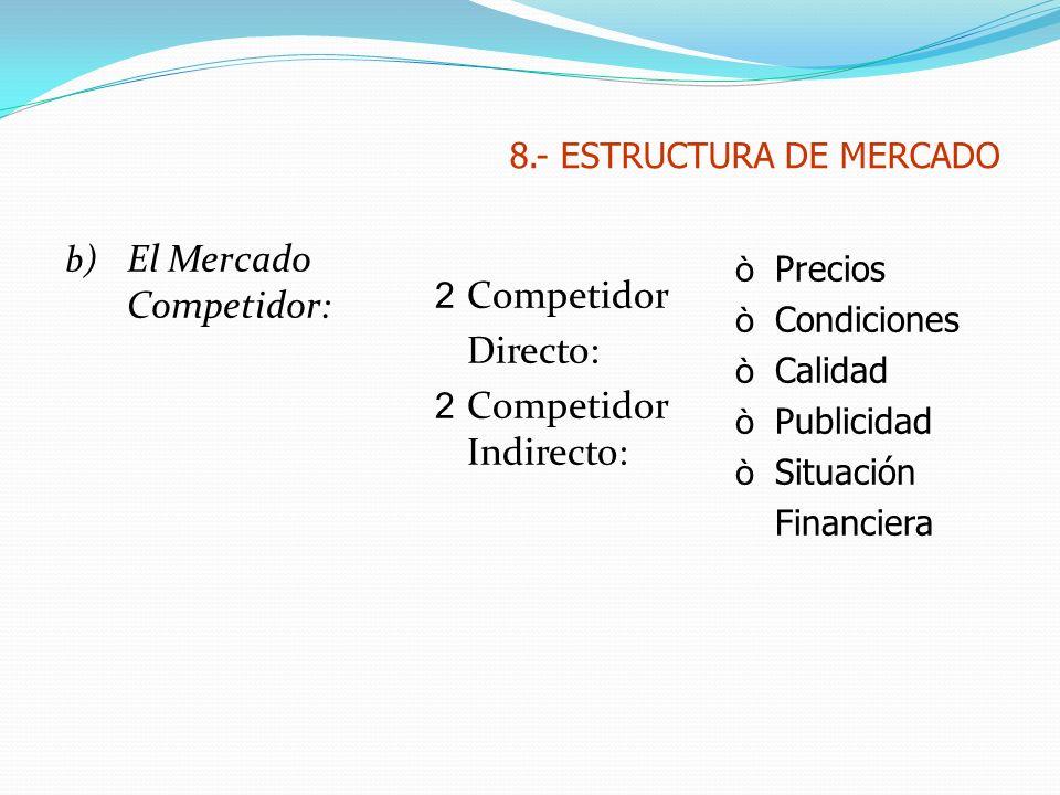 b) El Mercado Competidor: 2 Competidor Directo: 2 Competidor Indirecto: òPrecios òCondiciones òCalidad òPublicidad òSituación Financiera 8.- ESTRUCTUR